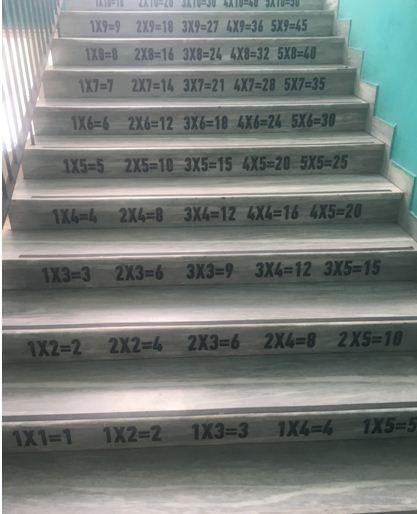 Η σκάλα της προπαίδειας