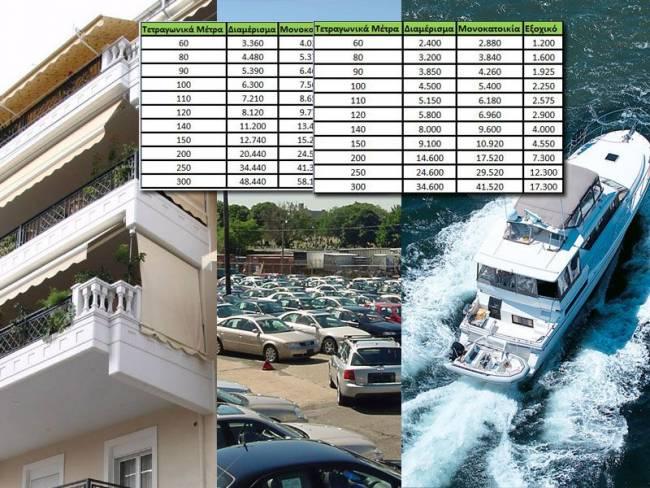 Nέα ¨καυτά¨ τεκμήρια για τα εισοδήματα του 2011