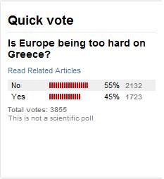 Ψηφοφορία στο CNN για την Ελλάδα