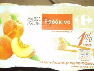 Ανάκληση επιδορπίων γιαουρτιού της Carrefour