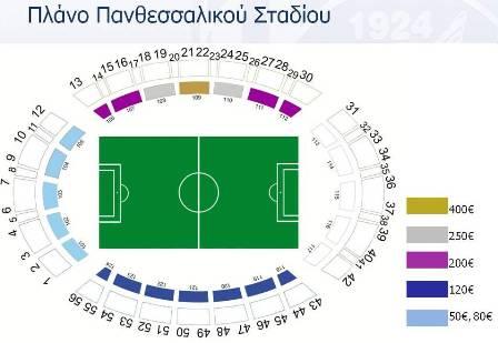 Τα εισιτήρια διαρκείας