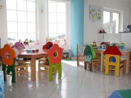 Η κατάταξη στους  παιδικούς σταθμούς