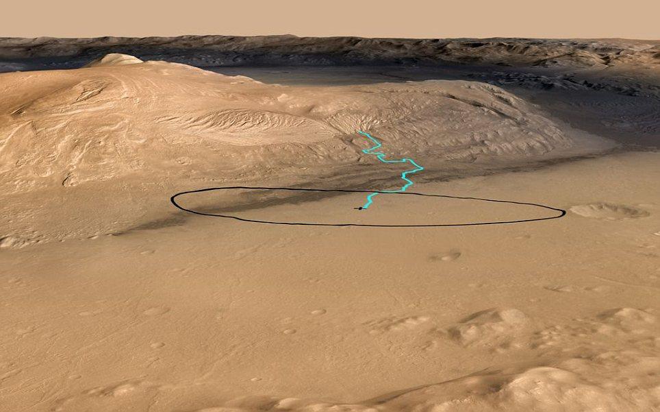 Ανεβαίνοντας τα βουνά του πλανήτη  Άρη