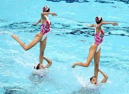 Κορυφαίες ομάδες στο Παγκόσμιο Συγχρονισμένης Κολύμβησης