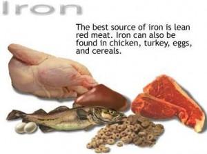 Η σημασία του Σιδήρου στη Διατροφή
