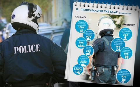 Ενοικιάσεις αστυνομικών από την ΕΛ.ΑΣ.