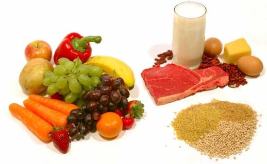 Αρνητικές αλλαγές στη διατροφή
