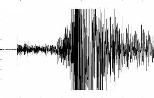 Ένας ακόμα σεισμός 4,1 βαθμών στην Κεφαλονιά