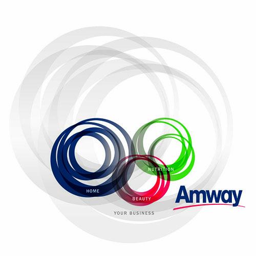 Παρουσίαση Επιχειρηματικής Ευκαιρίας από την Amway Hellas