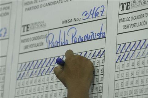 Ο κεντροδεξιός Χουάν Κάρλος Βαρέλα πρόεδρος του Παναμά