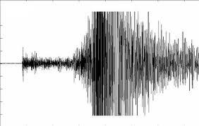 Σεισμός 4,1 Ρίχτερ σημειώθηκε στην Κάρπαθο