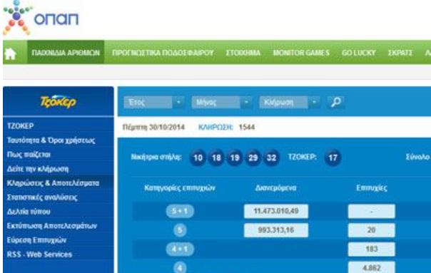 Αντίστροφη μέτρηση για την κλήρωση του Τζόκερ-μοιράζει 14 εκατ. ευρώ