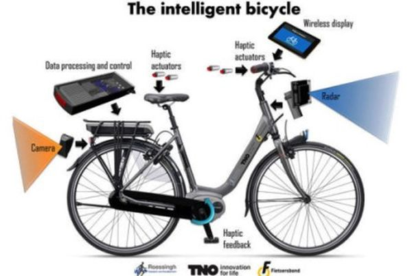 Έξυπνο ποδήλατο, πανέξυπνο κράνος και αντικλεπτικό πετάλι