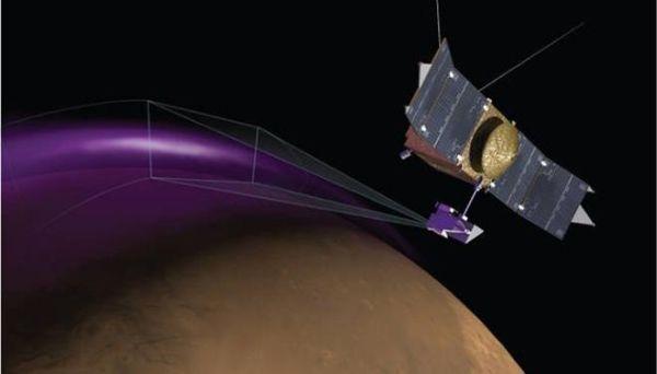 Υπεριώδες «Βόρειο Σέλας» ανιχνεύθηκε στον Αρη