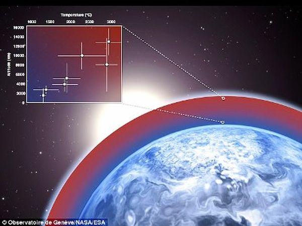 Θερμοκρασία 3000 βαθμοί Κελσίου και άνεμοι 1000 χλμ/ώρα σε εξωπλανήτη-καμίνι