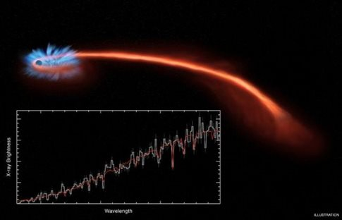 Βίντεο: Πεινασμένη μαύρη τρύπα μετατρέπει άστρο σε μακαρόνι
