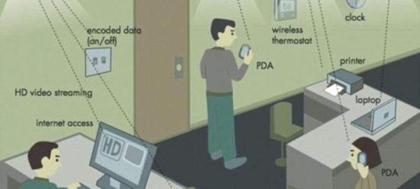 Ξεχάστε το Wi-FI – Ερχεται το Li-Fi και είναι 100 φορές ταχύτερο