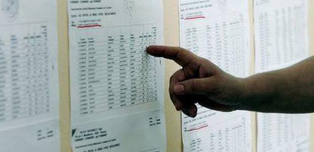 Τέλος στην αγωνία υποψηφίων- Ανακοινώνονται σήμερα οι βάσεις εισαγωγής σε ΑΕΙ - ΤΕΙ