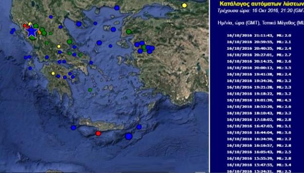 Νέος σεισμός 4,3 Ρίχτερ στα Ιωάννινα