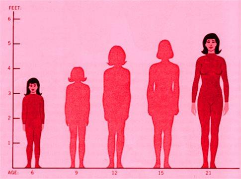 Το ανάστημα επηρεάζει την υγεία των γυναικών στην τρίτη ηλικία