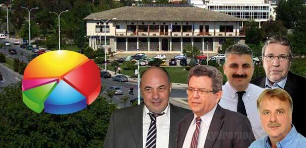 Μεγάλη δημοσκόπηση στο δήμο Βόλου από την GPO για τον ΤΑΧΥΔΡΟΜΟ