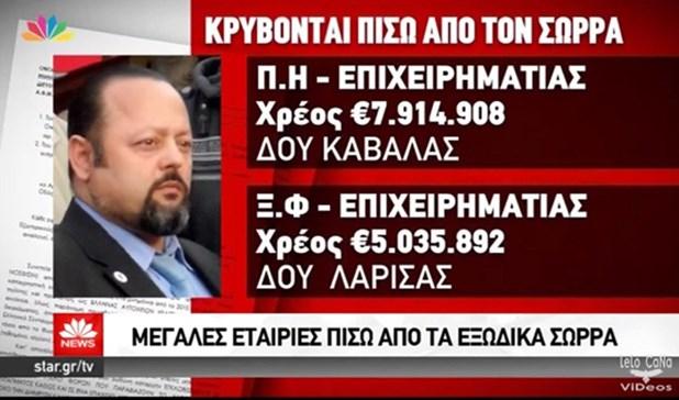 Λαρισαία επιχειρηματίας με χρέη 5 εκατ. ευρώ έστειλε εξώδικο Σώρρα στην τοπική ΔΟΥ