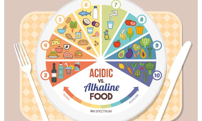 Τι είναι η αλκαλική δίαιτα: Πού βασίζεται και τι να προσέχετε
