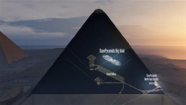 Επιστημονική διαμάχη για το μεγάλο κενό στην Πυραμίδα του Χέοπα