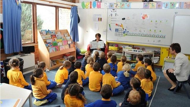 Εκμάθηση της ελληνικής γλώσσας σε νηπιαγωγεία της Αυστραλίας