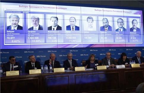 Επανεκλογή του Βλαντίμιρ Πούτιν στην προεδρία