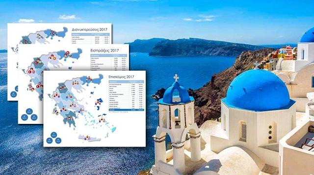 Ψήφος εμπιστοσύνης στην Ελλάδα από τους Γερμανούς τουρίστες. Ποιες περιοχές προτιμούν