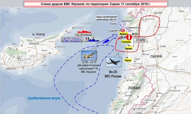 Οργή Ρωσίας κατά Ισραήλ για την κατάρριψη ρωσικού αεροσκάφους στη Συρία με 15 νεκρούς