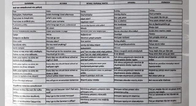 Γλωσσάρι σε φαρσί, αραβικά και ούρντου