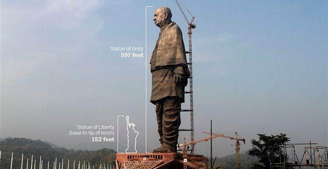 Κολοσσός: Ολοκληρώθηκε το μεγαλύτερο άγαλμα του κόσμου