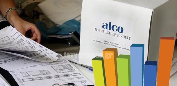Μεγάλη δημοσκόπηση για τον δήμο Βόλου απο την ALCO για τον ΤΑΧΥΔΡΟΜΟ