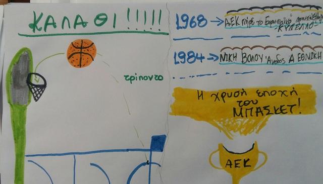 Σειρά δράσεων για το μπάσκετ στο 30ο Δημοτικό Σχολείο Βόλου