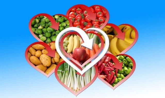 Τι είναι η χοληστερόλη και πώς προκαλεί καρδιακή νόσο