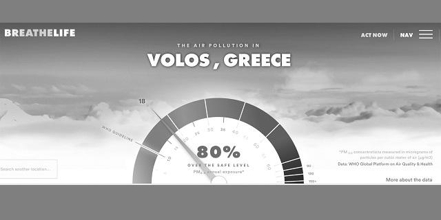 80% πάνω από το όριο ασφαλείας ο Βόλος σε συγκεντρώσεις ΡΜ2,5
