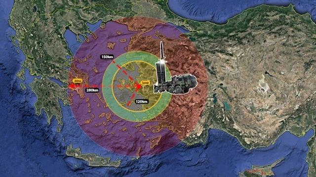 Yeni Safak: Έτσι θα χτυπήσουμε τους Έλληνες