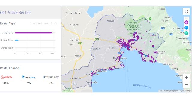 Κυρίαρχη η Airbnb στη Μαγνησία