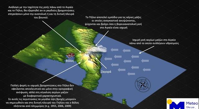 340 χιλιοστά βροχής στη Ζαγορά σε 24 ώρες: Ερμηνεία του φαινομένου
