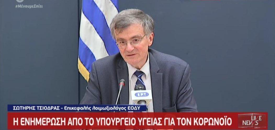 Πάνω από 1.500 τα κρούσματα στην Ελλάδα – 53 νεκροί