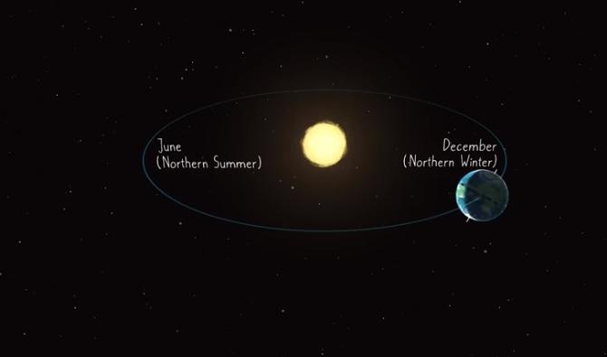 Σπάνιο «Χριστουγεννιάτικο αστέρι» θα φωτίσει τον νυχτερινό ουρανό για πρώτη φορά από το 1623