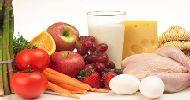 Ορθορεξία: Μια νέα διατροφική διαταραχή